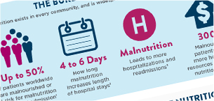 Malnutrition-Feature