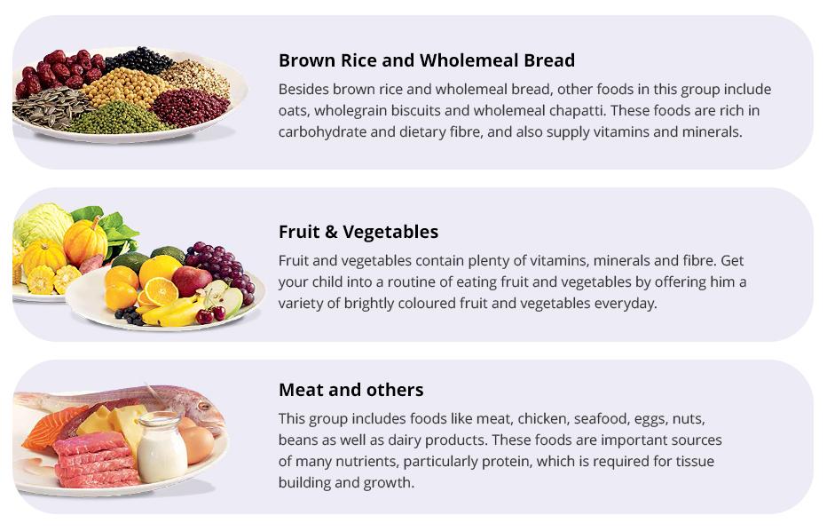 Providing Variety Of Foods