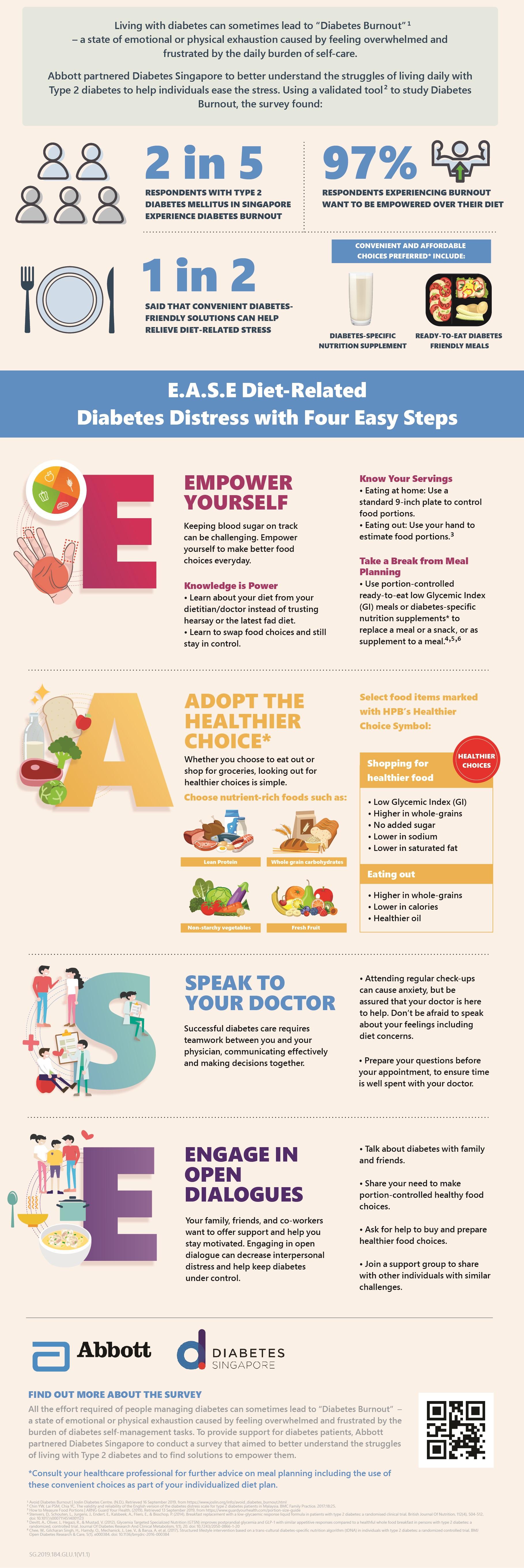 Glucerna Infographic