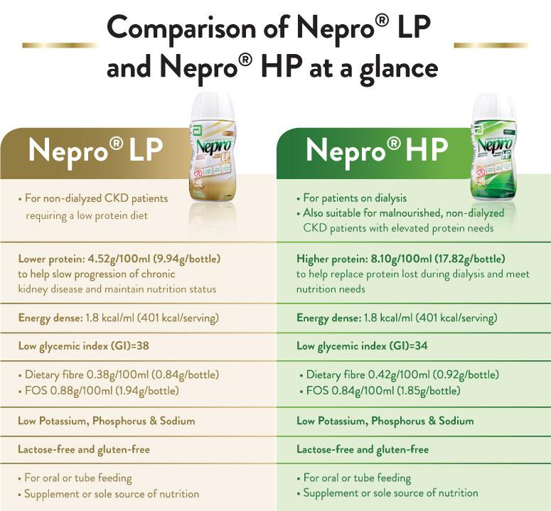 nepro web banner