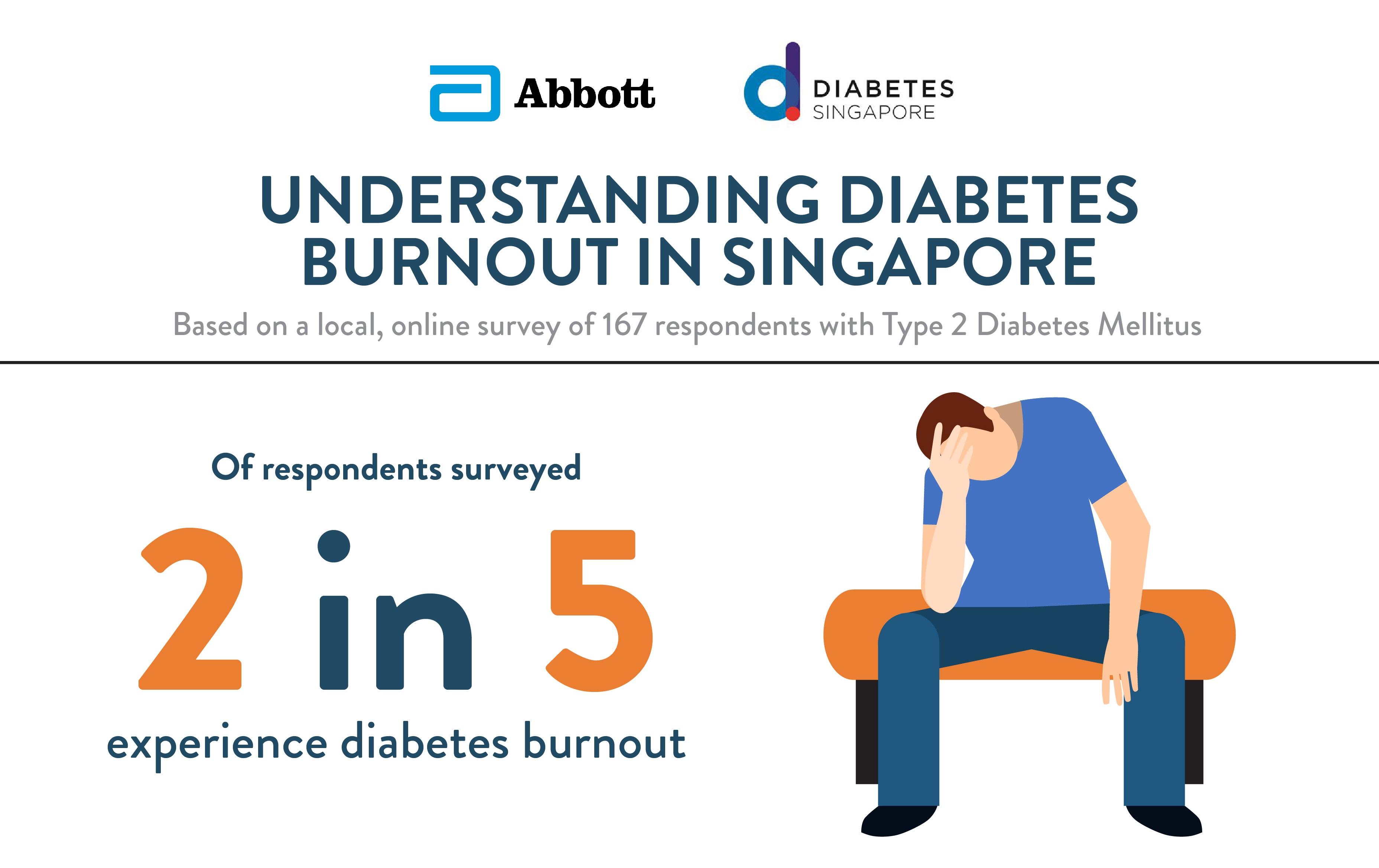 burnout-banner.jpg