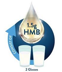 ensure-hmb-glass