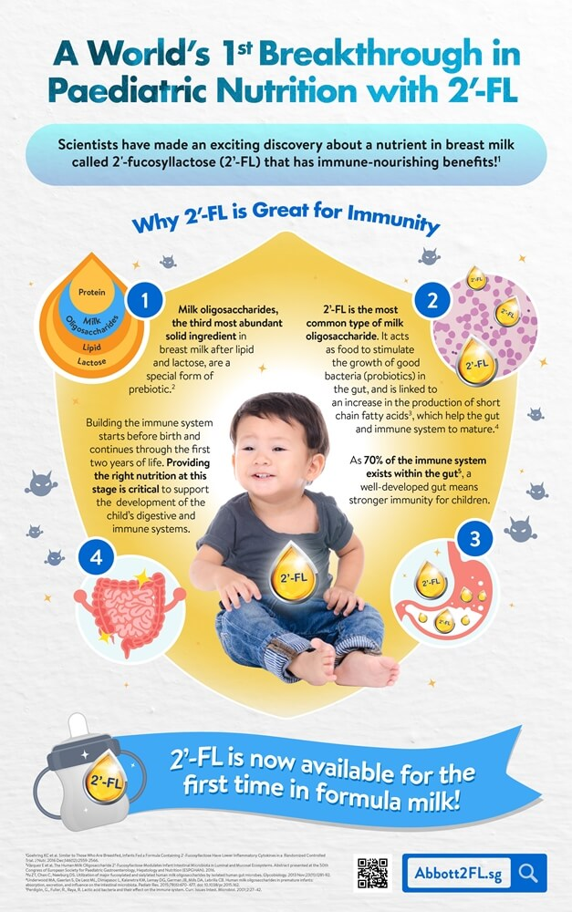 Similac Infographic