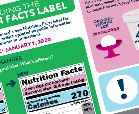 Partial image of ANHI's nutrition facts label infographic