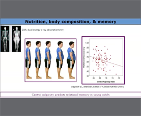 A slide on nutrition, body composition, and memory contains a scatter plot that demonstrates that central adiposity predicts relational memory in young adults.