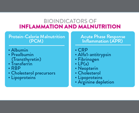 A slide lists bioindicators of inflammation and malnutrition.
