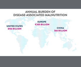A slide shows a map of the world and marks the annual burden of disease-associated malnutrition in the United States ($156 billion), Europe (€305 billion), and China ($66 billion).