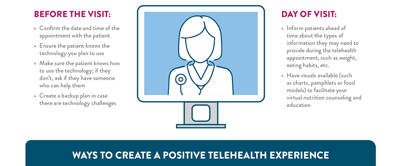 "A partial image of the infographic, ""Telehealth Infographic - Nutrition Counseling & Positive Patient Engagement"""