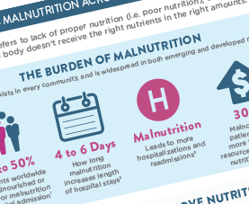 A preview of ANHI's infographic on malnutrition