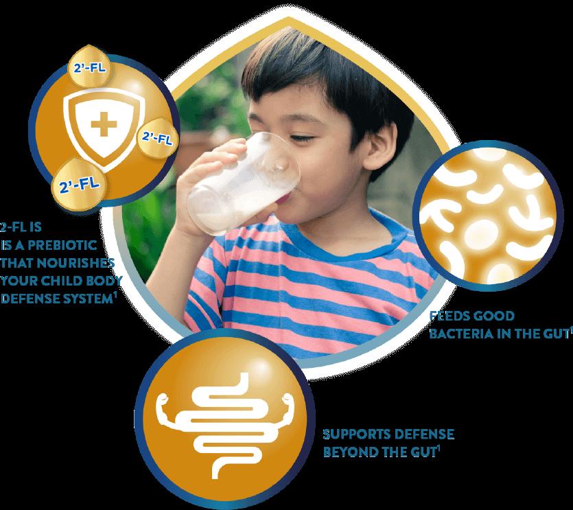 Kid drinking milk image