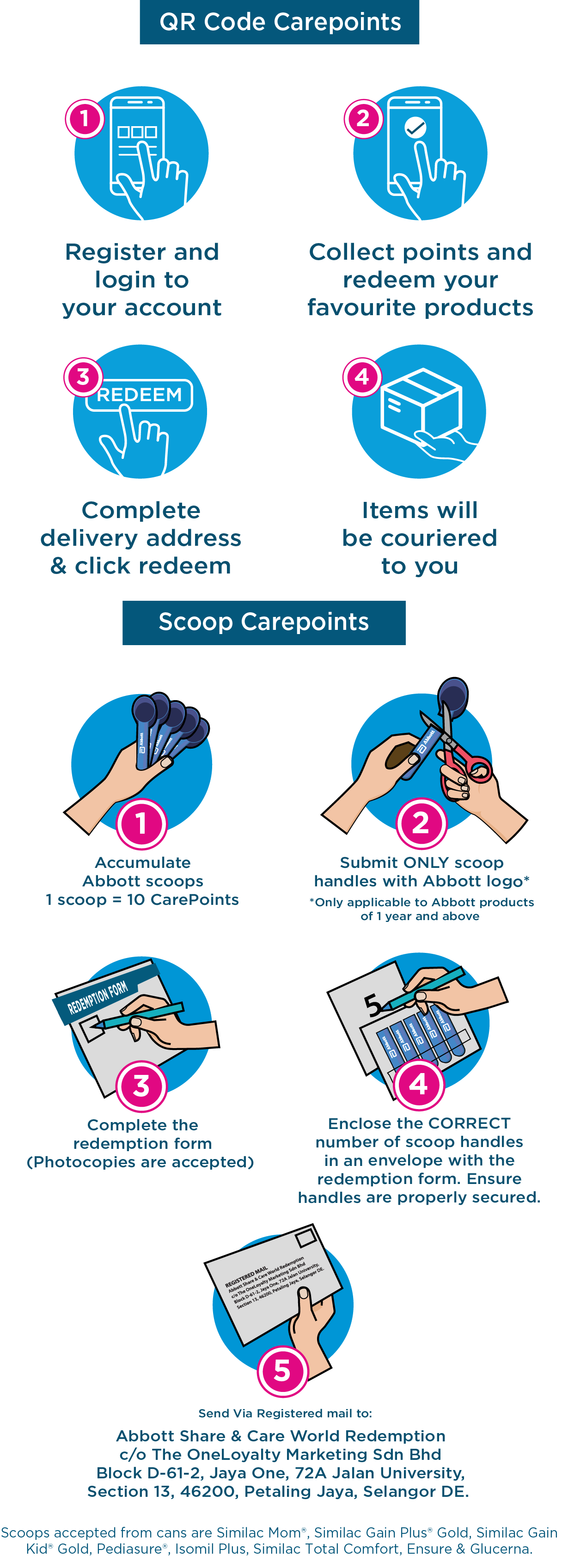 ASCW2 Mobile_CarePoints