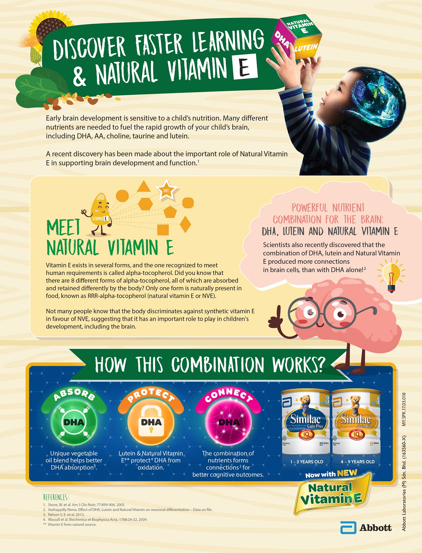 Discover Fast Learning and Vitamin E