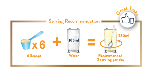 Serving Recommendation - Ensure Gold by Abbott Nutrition