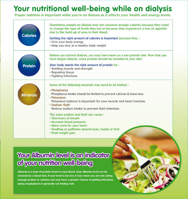 Nutrition well-being infosheet