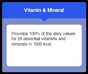 Vitamin & Mineral Information
