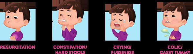 indigestion_symptoms