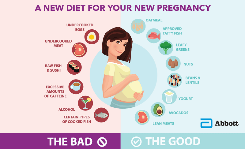 A new diet for your new pregnancy