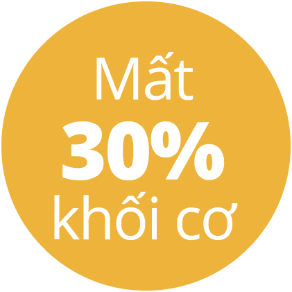 mat 30% khoi co