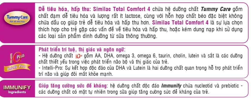 Similac-Total-Comfort-4