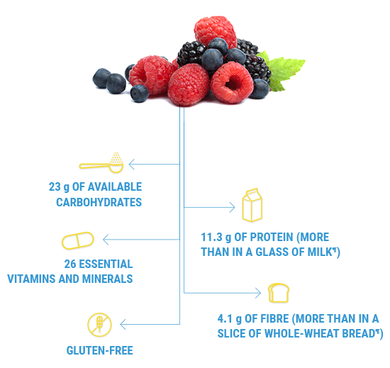 Glucerna® nutritional drinks are available in a mixed berry flavour