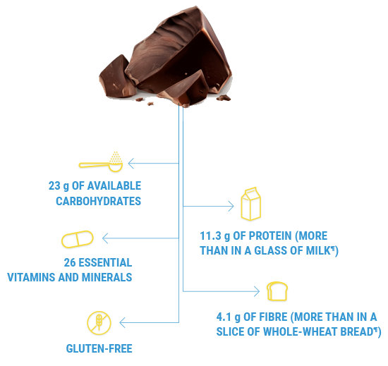 Glucerna® nutritional drinks are available in a chocolate flavour