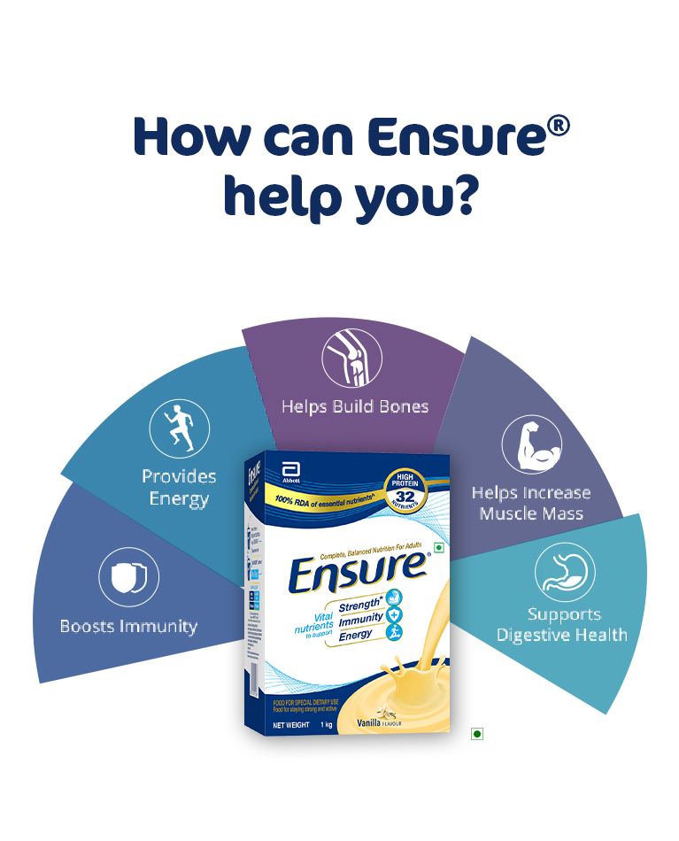 How Can Ensure® Help You?