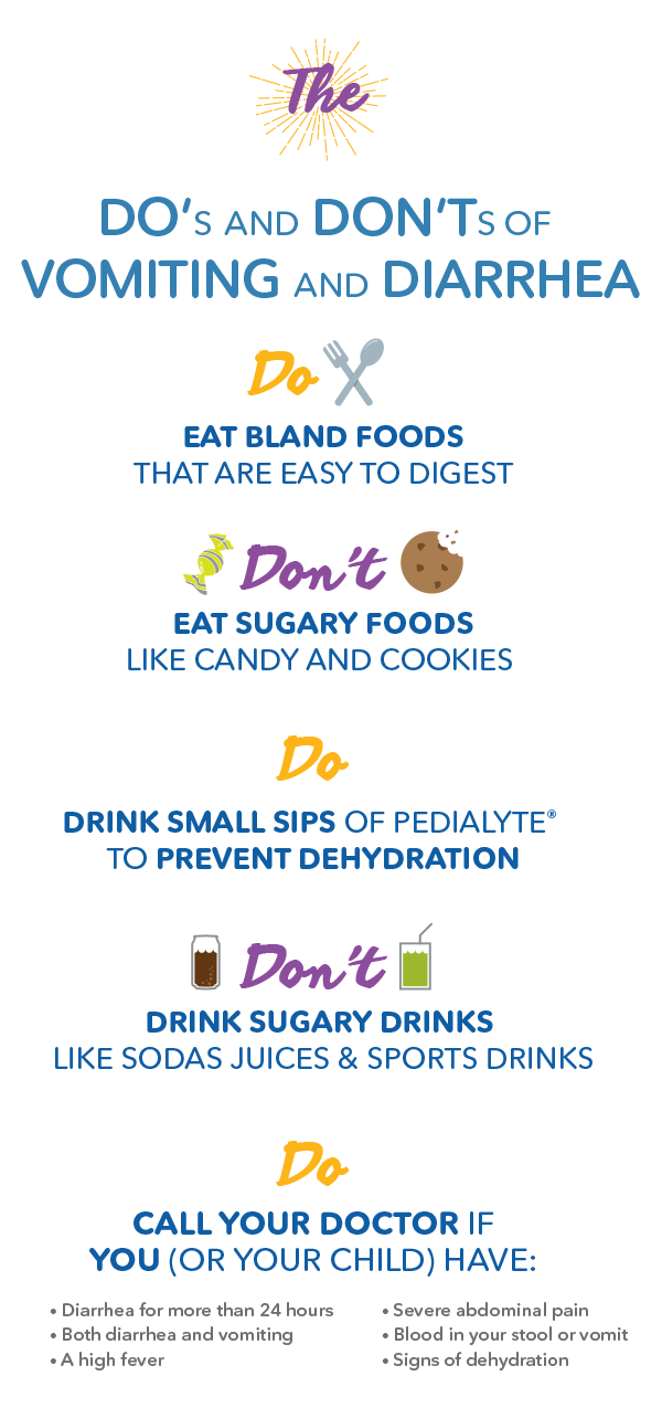 The do's and don'ts of vomiting and diarrhea, Pedialyte® can help-mobile