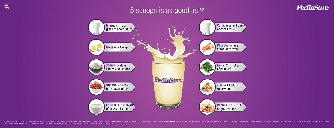 pediasure-five-scoops