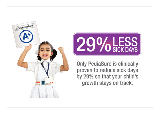 sick days by 29%