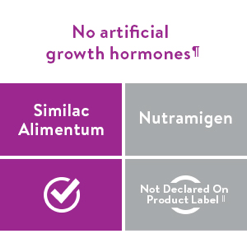 Chart Comparing Artificial Growth Hormones in Similac Alimentum and Nutramigen