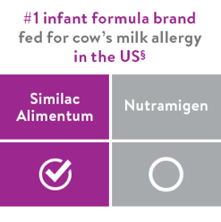 Chart Comparing Formulas for Cow's Milk Allergy in Infants