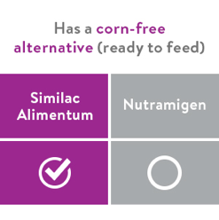Chart Comparing Corn Content in Similac Alimentum and Nutramigen